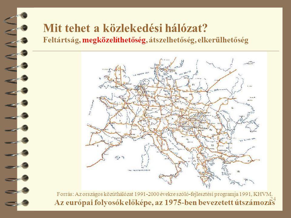 24 Mit tehet a közlekedési hálózat? Feltártság, megközelíthetőség, átszelhetőség, elkerülhetőség Forrás: Az országos közúthálózat 1991-2000 évekre szó