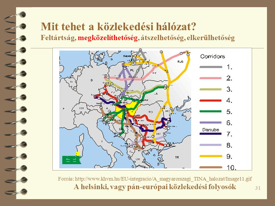 31 Forrás: http://www.khvm.hu/EU-integracio/A_magyarorszagi_TINA_halozat/Image11.gif A helsinki, vagy pán-európai közlekedési folyosók Mit tehet a köz