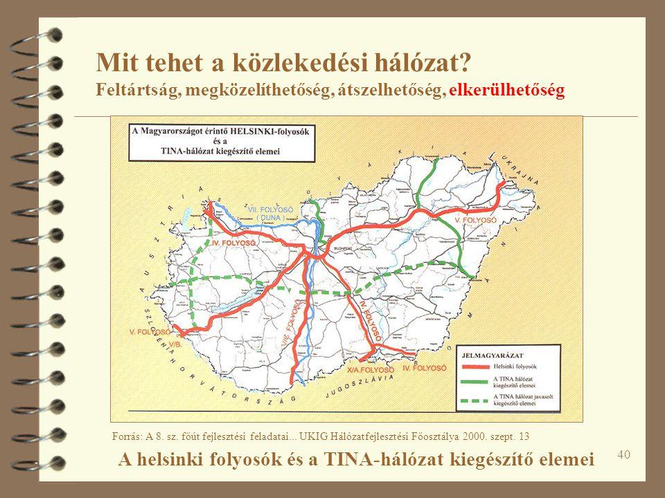 40 Mit tehet a közlekedési hálózat? Feltártság, megközelíthetőség, átszelhetőség, elkerülhetőség A helsinki folyosók és a TINA-hálózat kiegészítő elem