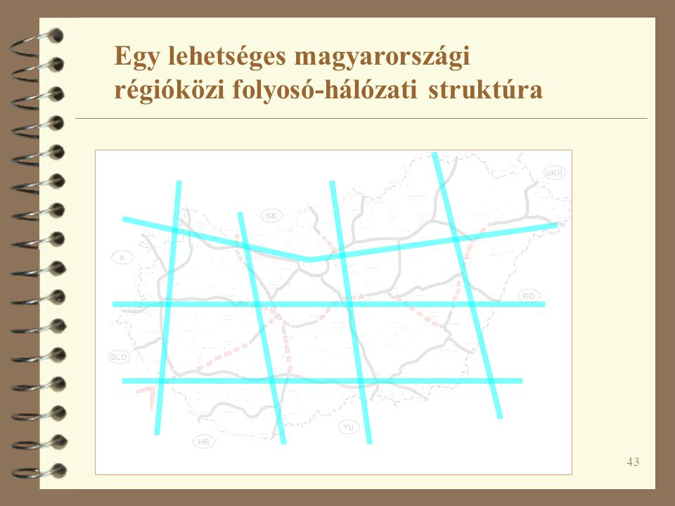 43 Egy lehetséges magyarországi régióközi folyosó-hálózati struktúra