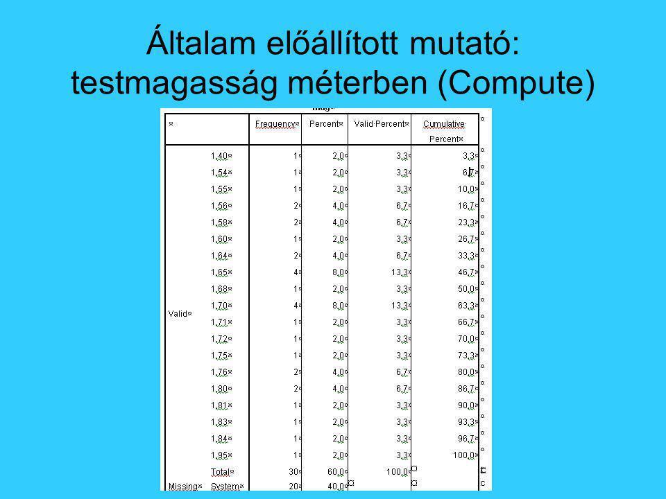 Általam előállított mutató: testmagasság méterben (Compute)