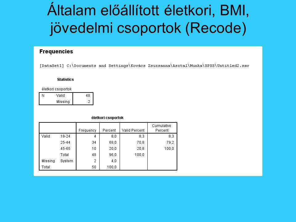 Általam előállított életkori, BMI, jövedelmi csoportok (Recode)