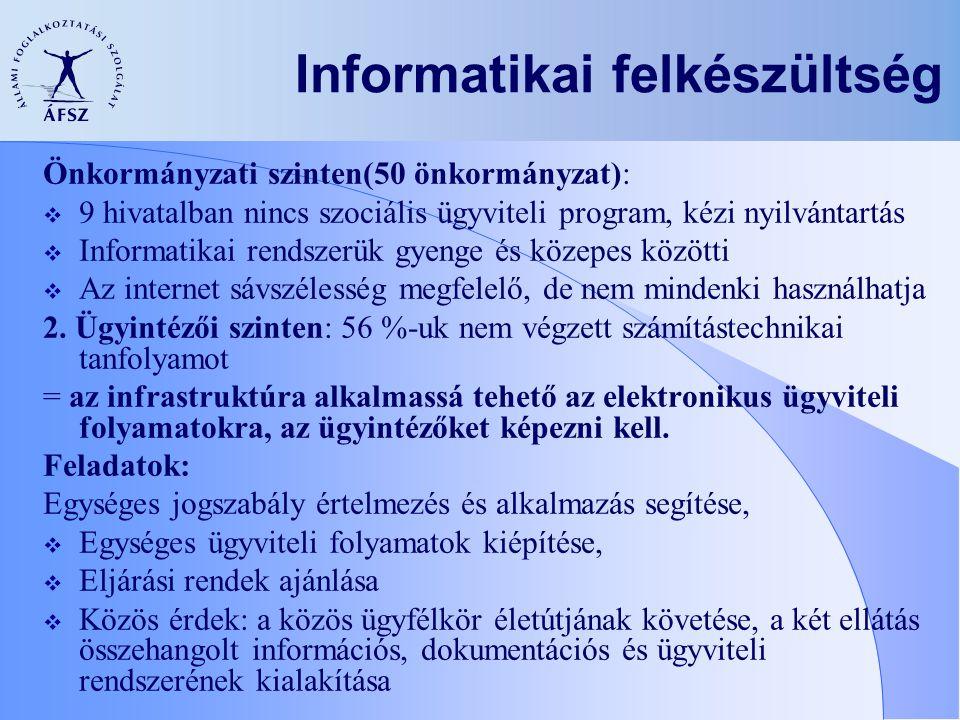 Informatikai felkészültség Önkormányzati szinten(50 önkormányzat):  9 hivatalban nincs szociális ügyviteli program, kézi nyilvántartás  Informatikai