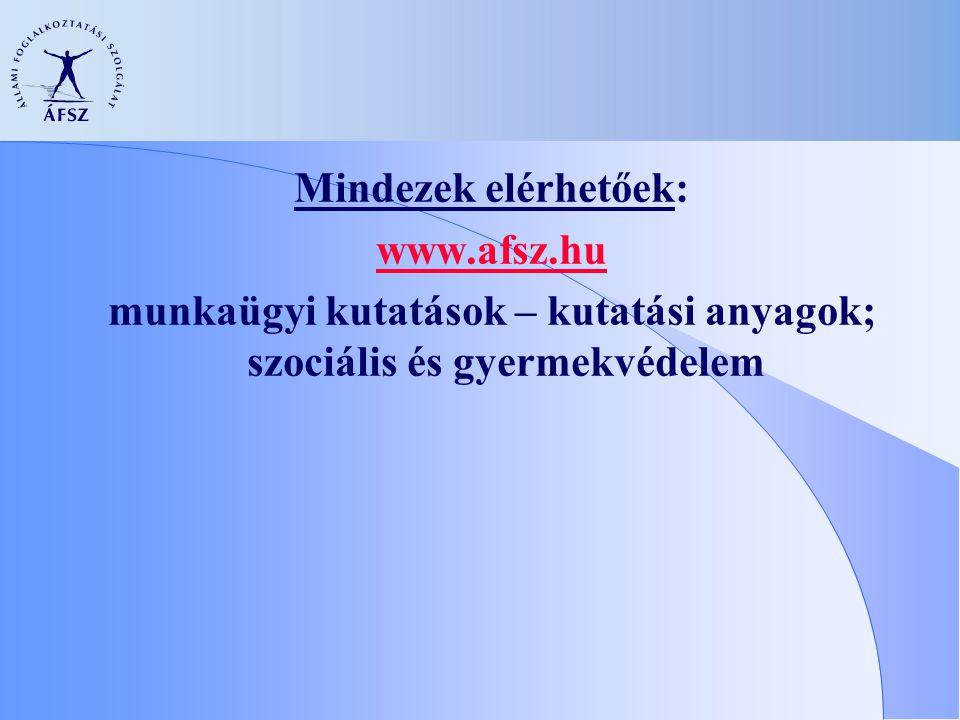 Mindezek elérhetőek: www.afsz.hu munkaügyi kutatások – kutatási anyagok; szociális és gyermekvédelem
