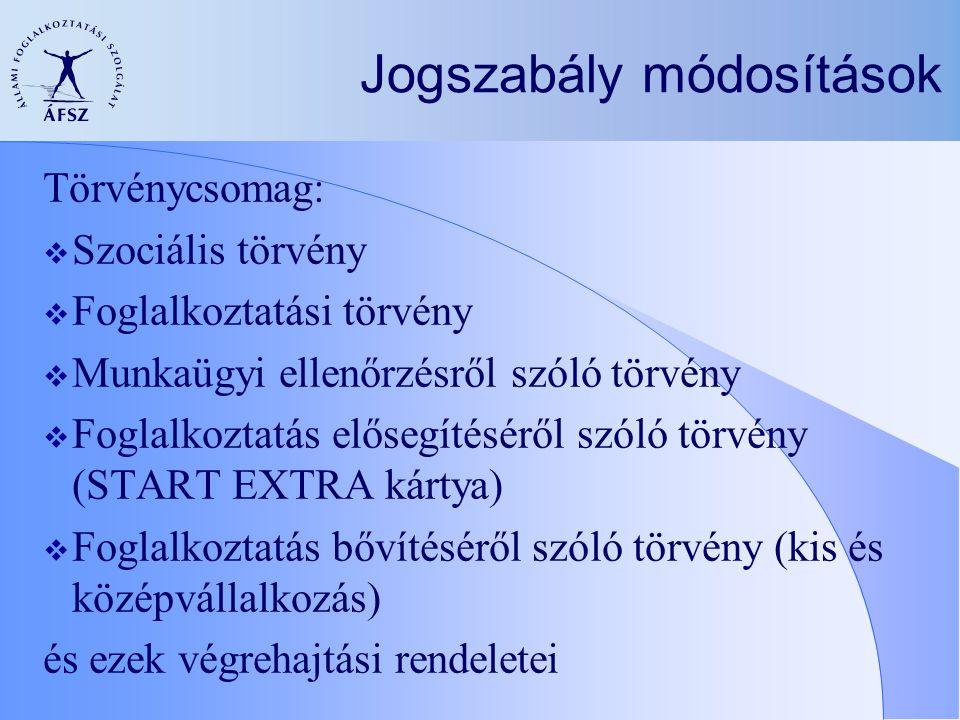 Jogszabály módosítások Törvénycsomag:  Szociális törvény  Foglalkoztatási törvény  Munkaügyi ellenőrzésről szóló törvény  Foglalkoztatás elősegíté