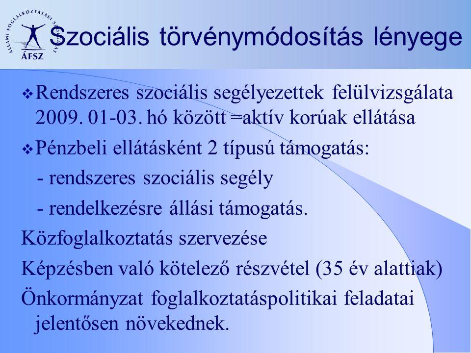 Szociális törvénymódosítás lényege  Rendszeres szociális segélyezettek felülvizsgálata 2009. 01-03. hó között =aktív korúak ellátása  Pénzbeli ellát