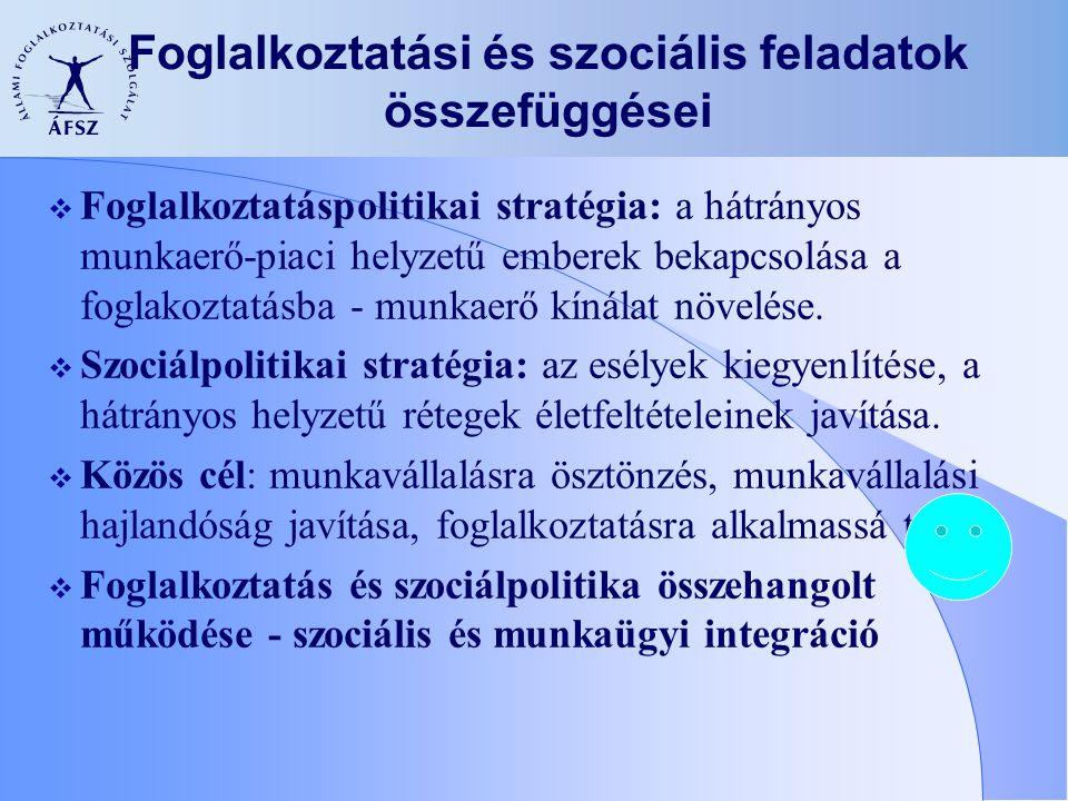 Foglalkoztatási és szociális feladatok összefüggései  Foglalkoztatáspolitikai stratégia: a hátrányos munkaerő-piaci helyzetű emberek bekapcsolása a f