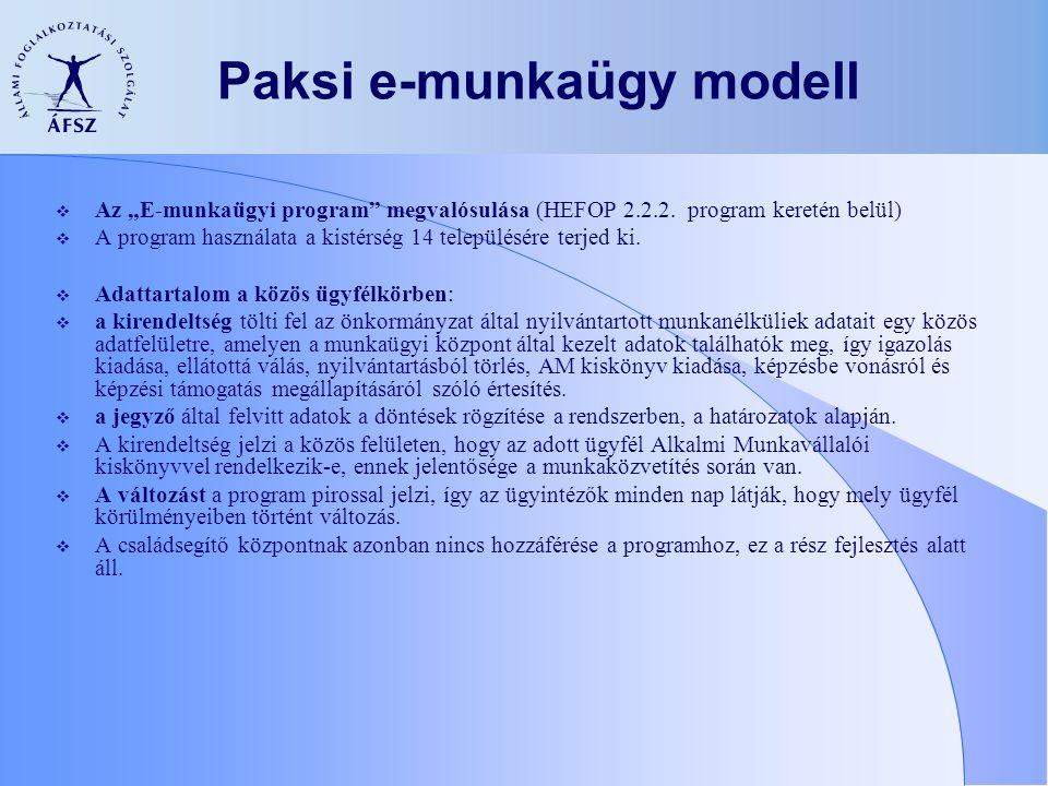 """Paksi e-munkaügy modell  Az """"E-munkaügyi program"""" megvalósulása (HEFOP 2.2.2. program keretén belül)  A program használata a kistérség 14 településé"""