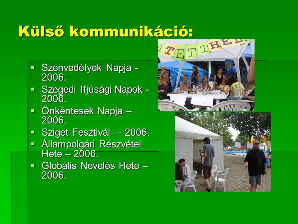 Külső kommunikáció:  Szenvedélyek Napja - 2006.  Szegedi Ifjúsági Napok - 2006.  Önkéntesek Napja – 2006.  Sziget Fesztivál – 2006.  Állampolgári