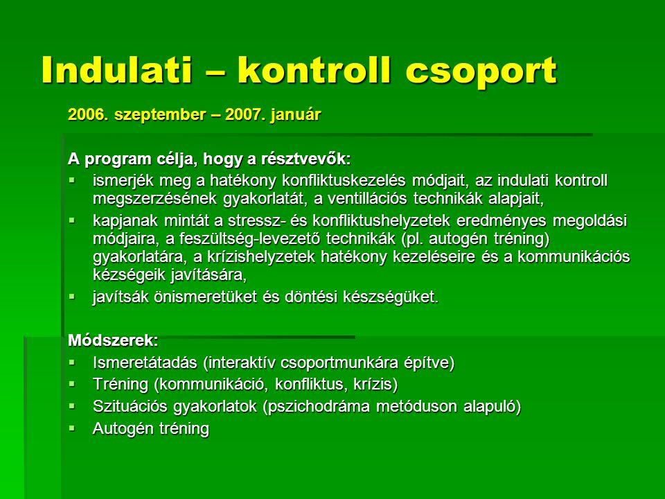Indulati – kontroll csoport 2006. szeptember – 2007. január A program célja, hogy a résztvevők:  ismerjék meg a hatékony konfliktuskezelés módjait, a