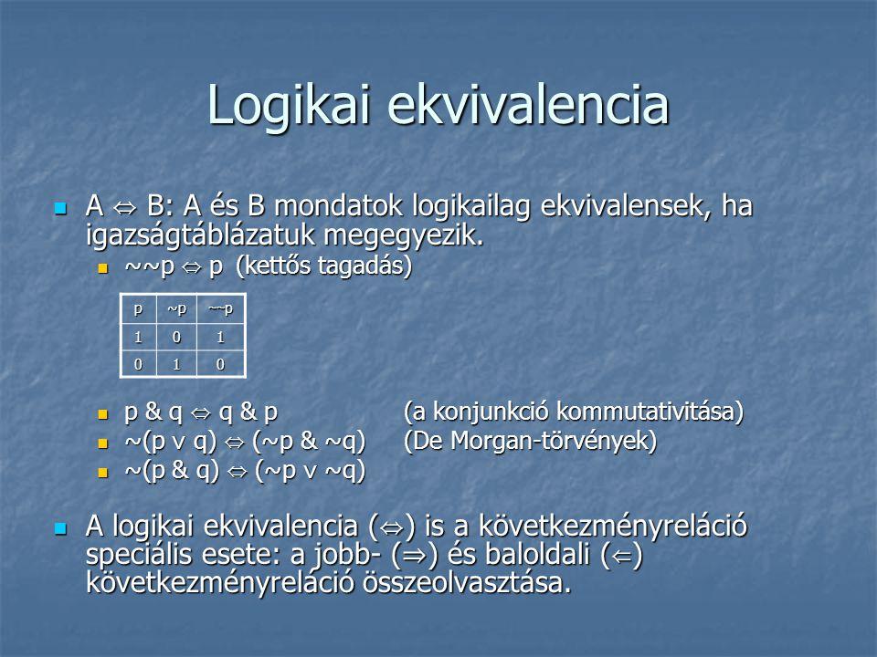 Logikai ekvivalencia  A ⇔ B: A és B mondatok logikailag ekvivalensek, ha igazságtáblázatuk megegyezik.  ~~p ⇔ p (kettős tagadás)  p & q ⇔ q & p(a k
