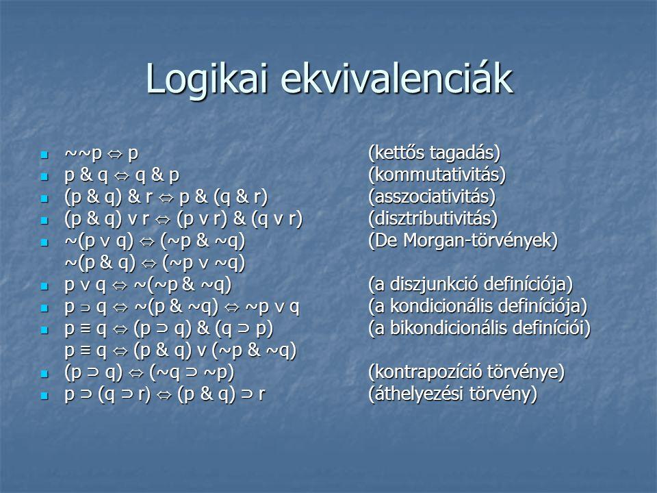 Logikai ekvivalenciák  ~~p ⇔ p (kettős tagadás)  p & q ⇔ q & p(kommutativitás)  (p & q) & r ⇔ p & (q & r)(asszociativitás)  (p & q) v r ⇔ (p v r)