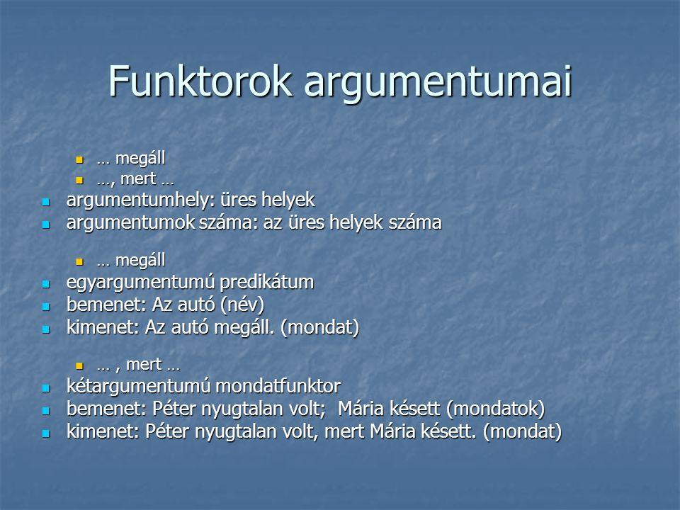 Funktorok argumentumai  … megáll  …, mert …  argumentumhely: üres helyek  argumentumok száma: az üres helyek száma  … megáll  egyargumentumú pre