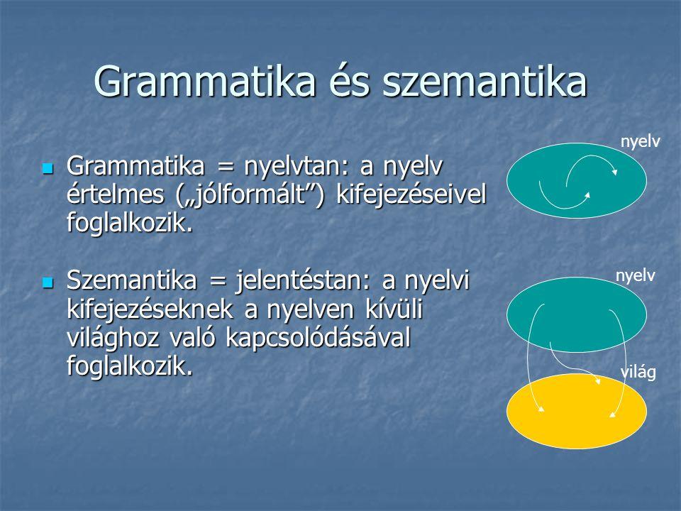"""Grammatika és szemantika  Grammatika = nyelvtan: a nyelv értelmes (""""jólformált"""") kifejezéseivel foglalkozik.  Szemantika = jelentéstan: a nyelvi kif"""