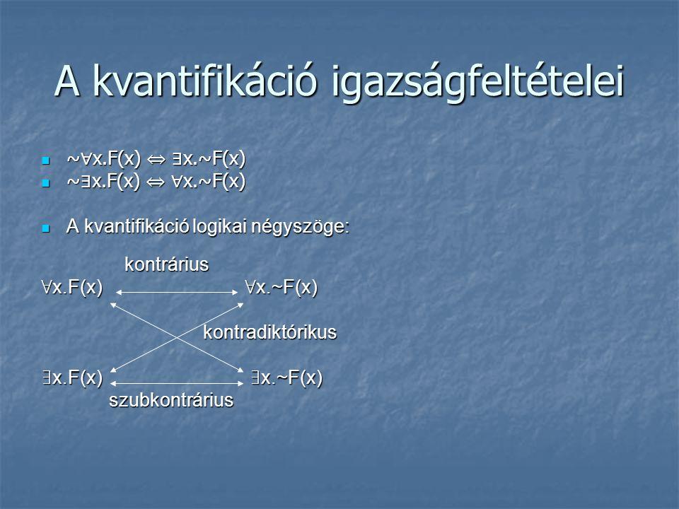 A kvantifikáció igazságfeltételei  ~ ∀ x.F(x) ⇔ ∃ x.~F(x)  ~ ∃ x.F(x) ⇔ ∀ x.~F(x)  A kvantifikáció logikai négyszöge: kontrárius kontrárius ∀ x.F(x
