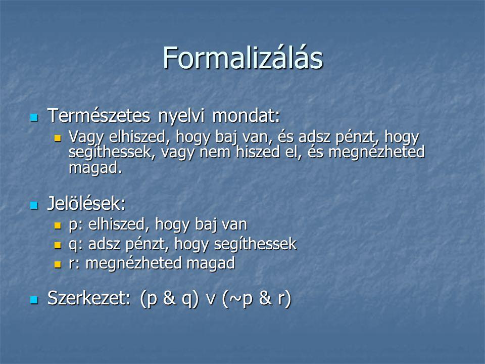 Logikai ekvivalenciák  ~~p ⇔ p (kettős tagadás)  p & q ⇔ q & p(kommutativitás)  (p & q) & r ⇔ p & (q & r)(asszociativitás)  (p & q) v r ⇔ (p v r) & (q v r)(disztributivitás)  ~(p ∨ q) ⇔ (~p & ~q)(De Morgan-törvények) ~(p & q) ⇔ (~p ∨ ~q)  p ∨ q ⇔ ~(~p & ~q)(a diszjunkció definíciója)  p ⊃ q ⇔ ~(p & ~q) ⇔ ~p ∨ q (a kondicionális definíciója)  p ≡ q ⇔ (p ⊃ q) & (q ⊃ p) (a bikondicionális definíciói) p ≡ q ⇔ (p & q) v (~p & ~q)  (p ⊃ q) ⇔ (~q ⊃ ~p) (kontrapozíció törvénye)  p ⊃ (q ⊃ r) ⇔ (p & q) ⊃ r (áthelyezési törvény)