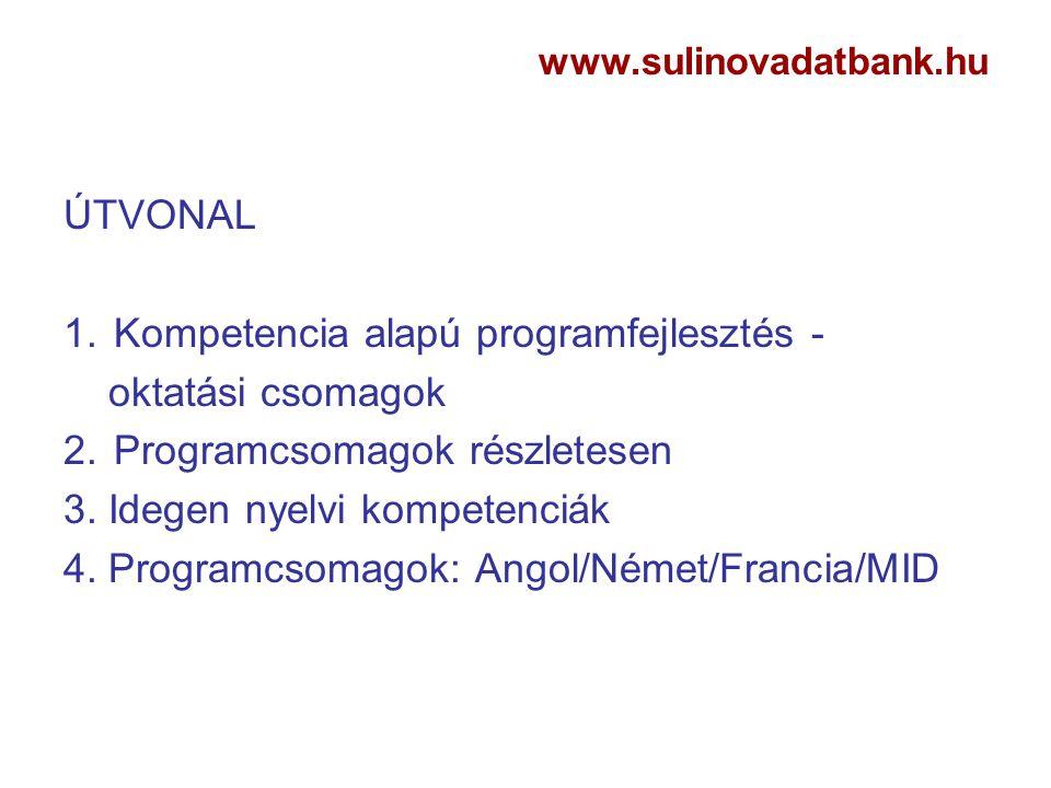 www.sulinovadatbank.hu ÚTVONAL 1. Kompetencia alapú programfejlesztés - oktatási csomagok 2. Programcsomagok részletesen 3. Idegen nyelvi kompetenciák