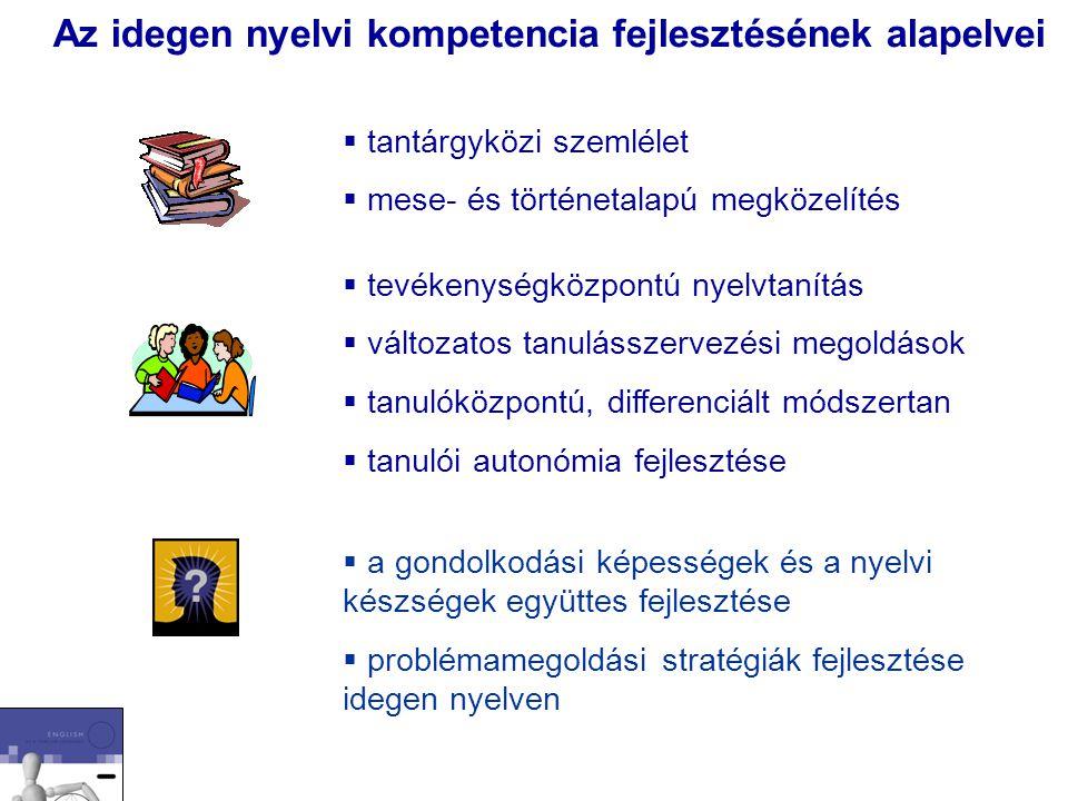Szövegértés és szövegalkotás Autentikus anyagok fejlesztése MeseMondóka Internet a nyelvórán Kommunikációs szándékok Tevékenységek megértése és kifejezése Kreatív kommunikáció Integrált készségfejlesztésProjektek Projektek a nyelvórán Az idegen nyelvi kompetencia fejlesztés kiemelt területei és eszközei