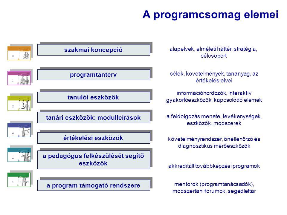 www.sulinovadatbank.hu ÚTVONAL 1.Kompetencia alapú programfejlesztés - oktatási csomagok 2.