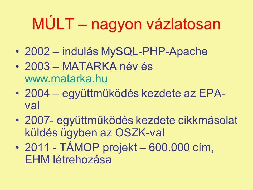 MÚLT – nagyon vázlatosan •2002 – indulás MySQL-PHP-Apache •2003 – MATARKA név és www.matarka.hu www.matarka.hu •2004 – együttműködés kezdete az EPA- v