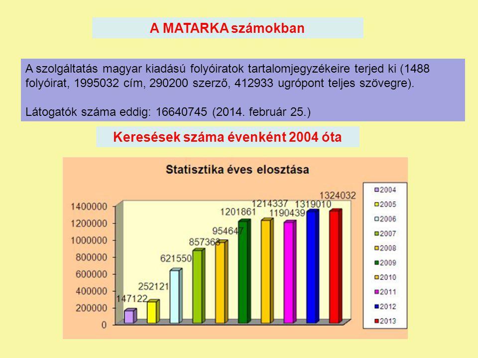 JELEN A MATARKA működik, de szoftverfejlesztés nincs – 2013.