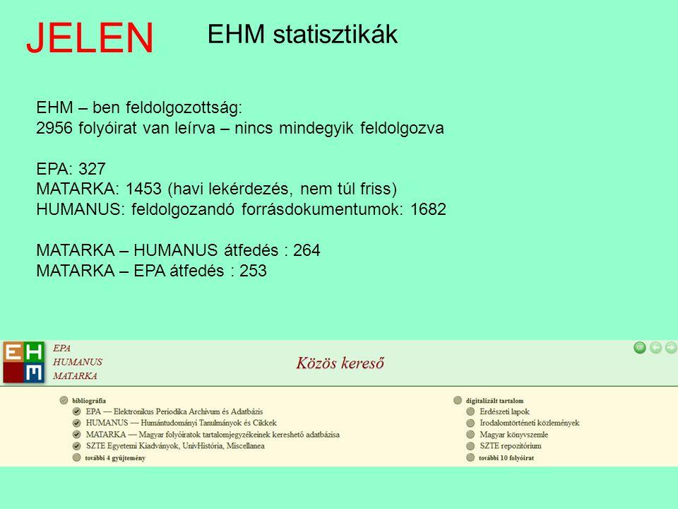 JELEN EHM – ben feldolgozottság: 2956 folyóirat van leírva – nincs mindegyik feldolgozva EPA: 327 MATARKA: 1453 (havi lekérdezés, nem túl friss) HUMAN