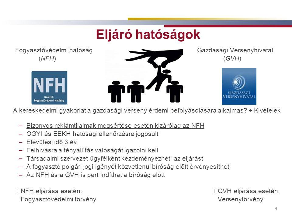 5 Jogkövetkezmények, tapasztalatok NFH - A bírság összege: 15 ezer forinttól (Szt.