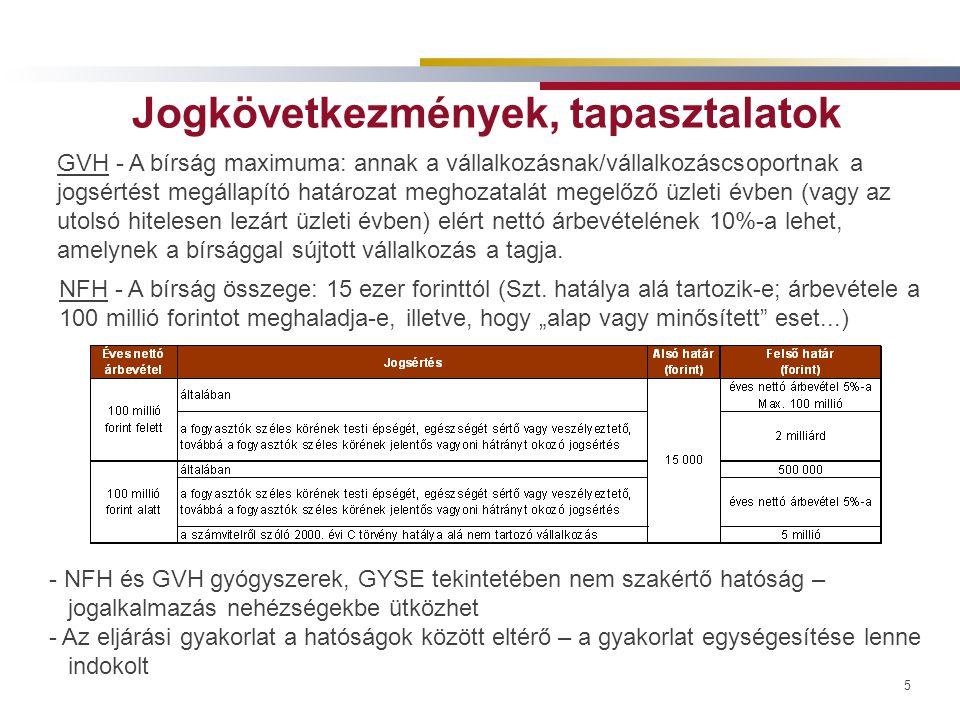 6 Gyógyszerismertetés –Egészségbiztosítási Felügyelet hatásköre –2009.