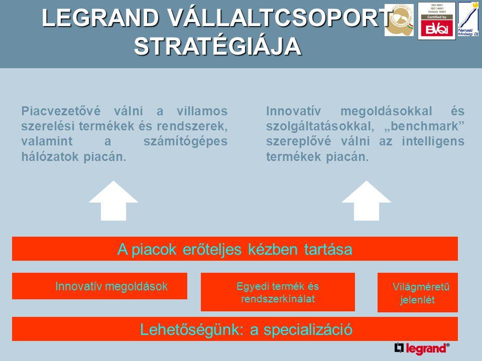 LEGRAND VÁLLALTCSOPORT STRATÉGIÁJA Piacvezetővé válni a villamos szerelési termékek és rendszerek, valamint a számítógépes hálózatok piacán.