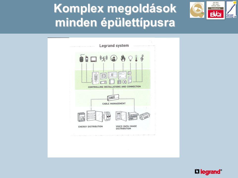 Komplex megoldások minden épülettípusra