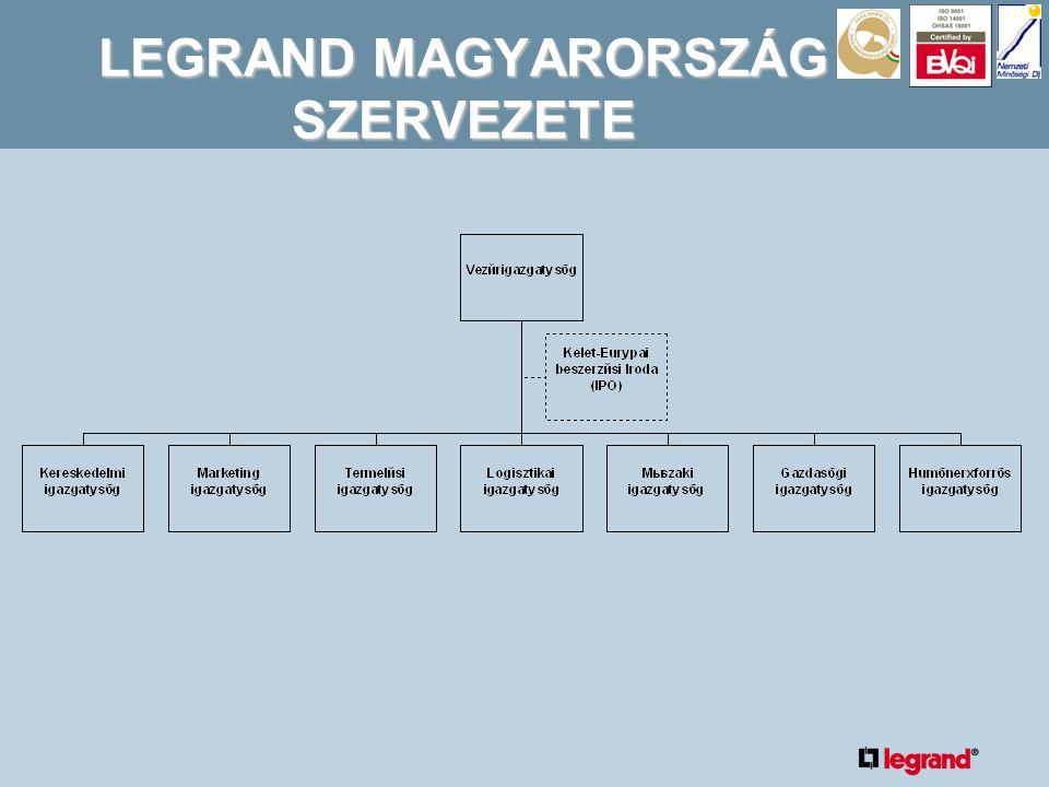 LEGRAND MAGYARORSZÁG SZERVEZETE