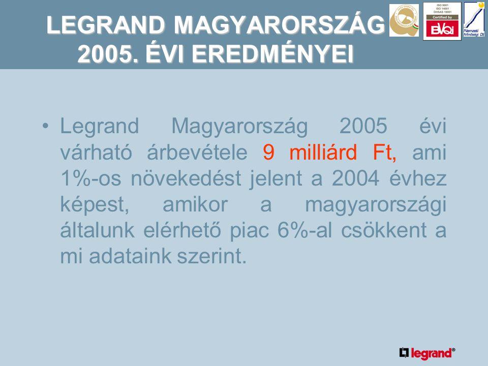 LEGRAND MAGYARORSZÁG 2005.