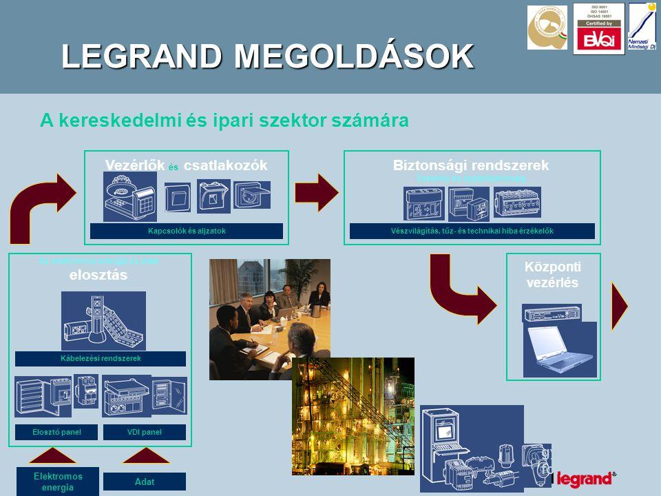 A kereskedelmi és ipari szektor számára Adat Elektromos energia Az elektromos energia és adat elosztás Kábelezési rendszerek VDI panelElosztó panel Vezérlők és csatlakozók Kapcsolók és aljzatok Biztonsági rendszerek Személy és épületbiztonság Vészvilágítás, tűz- és technikai hiba érzékelők Központi vezérlés Ipari alkalmazások épületekhez és gyártási folyamatokhoz LEGRAND MEGOLDÁSOK