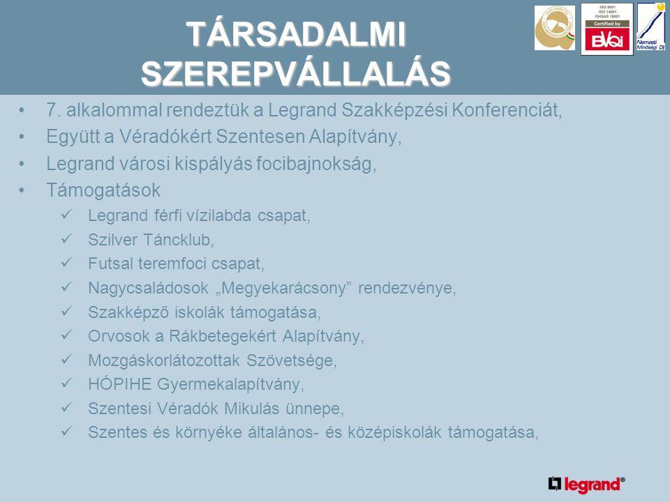 TÁRSADALMI SZEREPVÁLLALÁS •7.