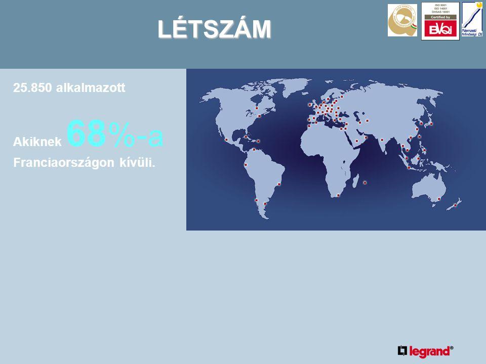LÉTSZÁM 25.850 alkalmazott Akiknek 68 %- a Franciaországon kívüli.