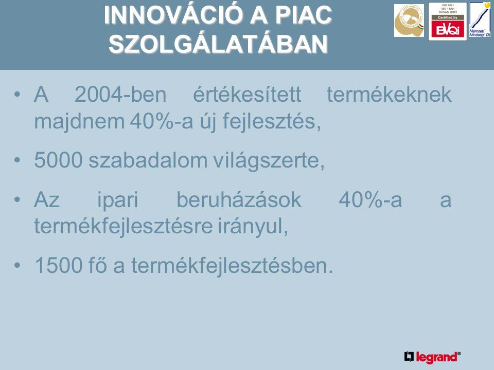 INNOVÁCIÓ A PIAC SZOLGÁLATÁBAN •A 2004-ben értékesített termékeknek majdnem 40%-a új fejlesztés, •5000 szabadalom világszerte, •Az ipari beruházások 40%-a a termékfejlesztésre irányul, •1500 fő a termékfejlesztésben.