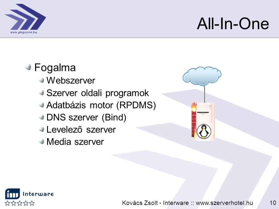 Kovács Zsolt - Interware :: www.szerverhotel.hu10 All-In-One Fogalma Webszerver Szerver oldali programok Adatbázis motor (RPDMS) DNS szerver (Bind) Le