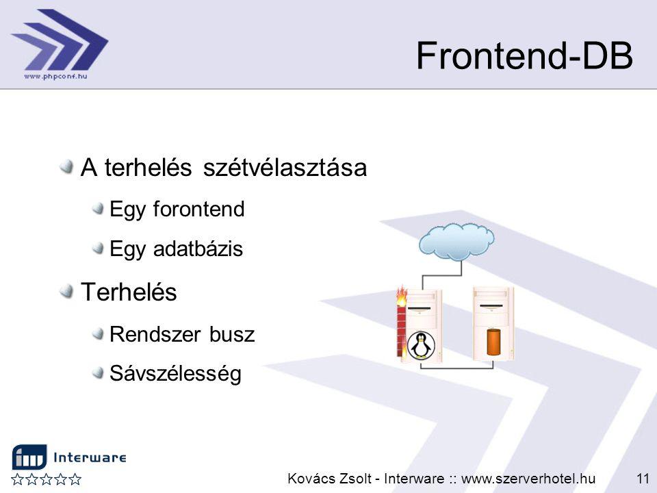 Kovács Zsolt - Interware :: www.szerverhotel.hu11 Frontend-DB A terhelés szétvélasztása Egy forontend Egy adatbázis Terhelés Rendszer busz Sávszélessé