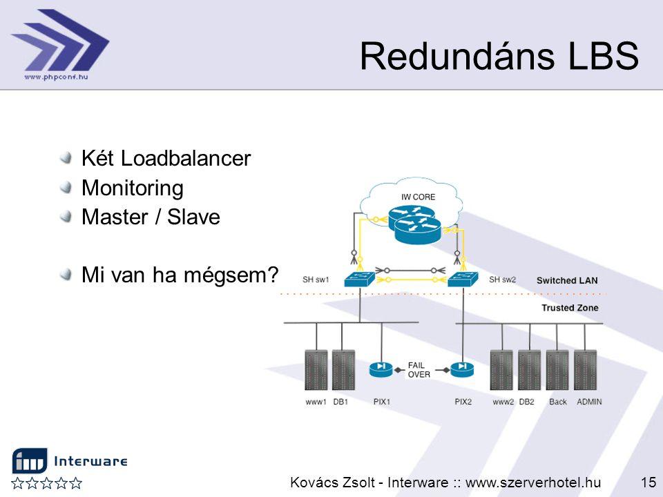 Kovács Zsolt - Interware :: www.szerverhotel.hu15 Redundáns LBS Két Loadbalancer Monitoring Master / Slave Mi van ha mégsem?