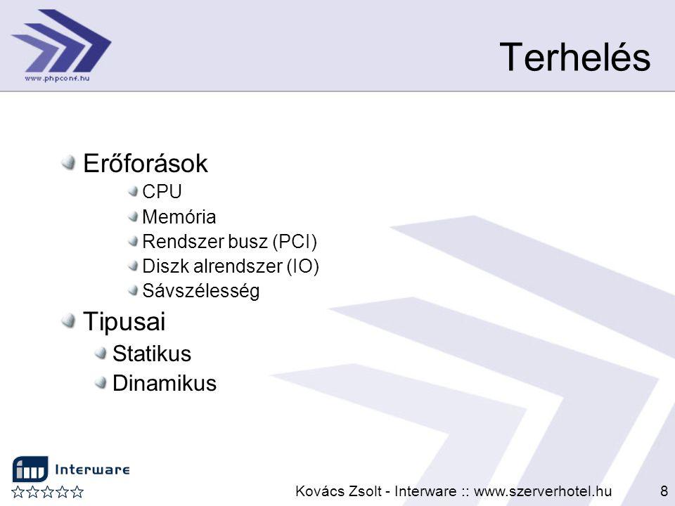 Kovács Zsolt - Interware :: www.szerverhotel.hu8 Terhelés Erőforások CPU Memória Rendszer busz (PCI) Diszk alrendszer (IO) Sávszélesség Tipusai Statik