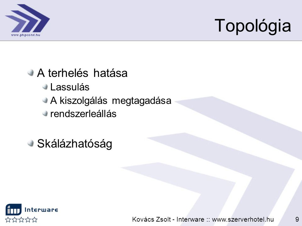 Kovács Zsolt - Interware :: www.szerverhotel.hu9 Topológia A terhelés hatása Lassulás A kiszolgálás megtagadása rendszerleállás Skálázhatóság