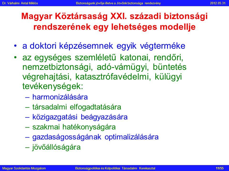 Magyar Köztársaság XXI. századi biztonsági rendszerének egy lehetséges modellje •a doktori képzésemnek egyik végterméke •az egységes szemléletű katona
