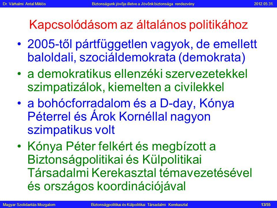 Kapcsolódásom az általános politikához •2005-től pártfüggetlen vagyok, de emellett baloldali, szociáldemokrata (demokrata) •a demokratikus ellenzéki s