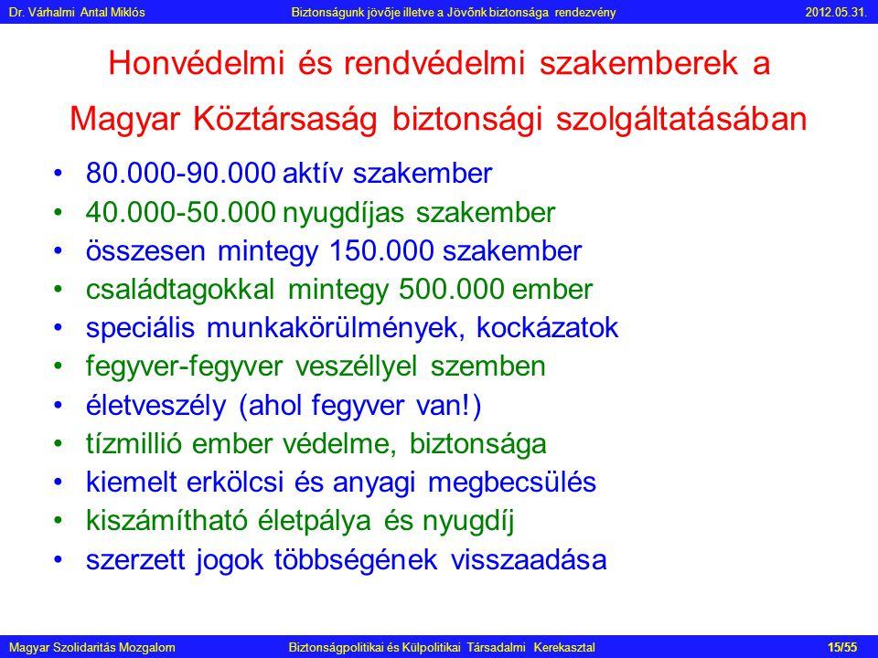 Honvédelmi és rendvédelmi szakemberek a Magyar Köztársaság biztonsági szolgáltatásában •80.000-90.000 aktív szakember •40.000-50.000 nyugdíjas szakemb