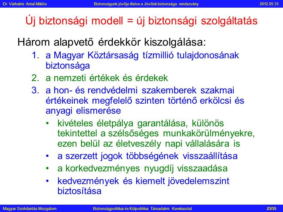 Új biztonsági modell = új biztonsági szolgáltatás Három alapvető érdekkör kiszolgálása: 1.a Magyar Köztársaság tízmillió tulajdonosának biztonsága 2.a
