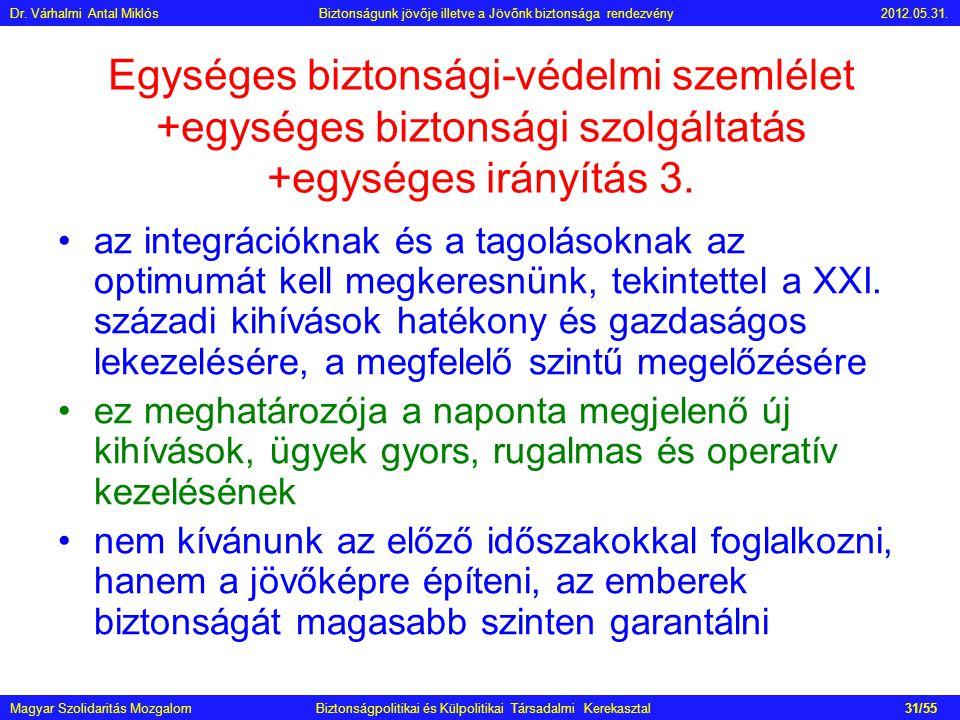 Egységes biztonsági-védelmi szemlélet +egységes biztonsági szolgáltatás +egységes irányítás 3. •az integrációknak és a tagolásoknak az optimumát kell