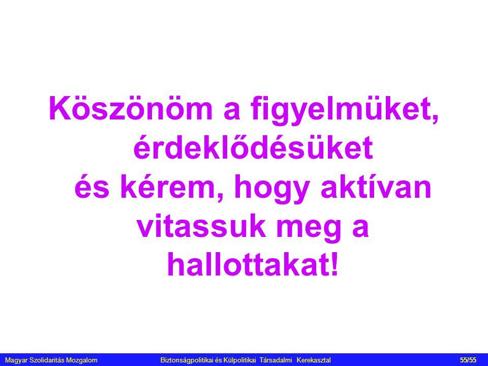 Magyar Szolidaritás Mozgalom Biztonságpolitikai és Külpolitikai Társadalmi Kerekasztal Köszönöm a figyelmüket, érdeklődésüket és kérem, hogy aktívan v