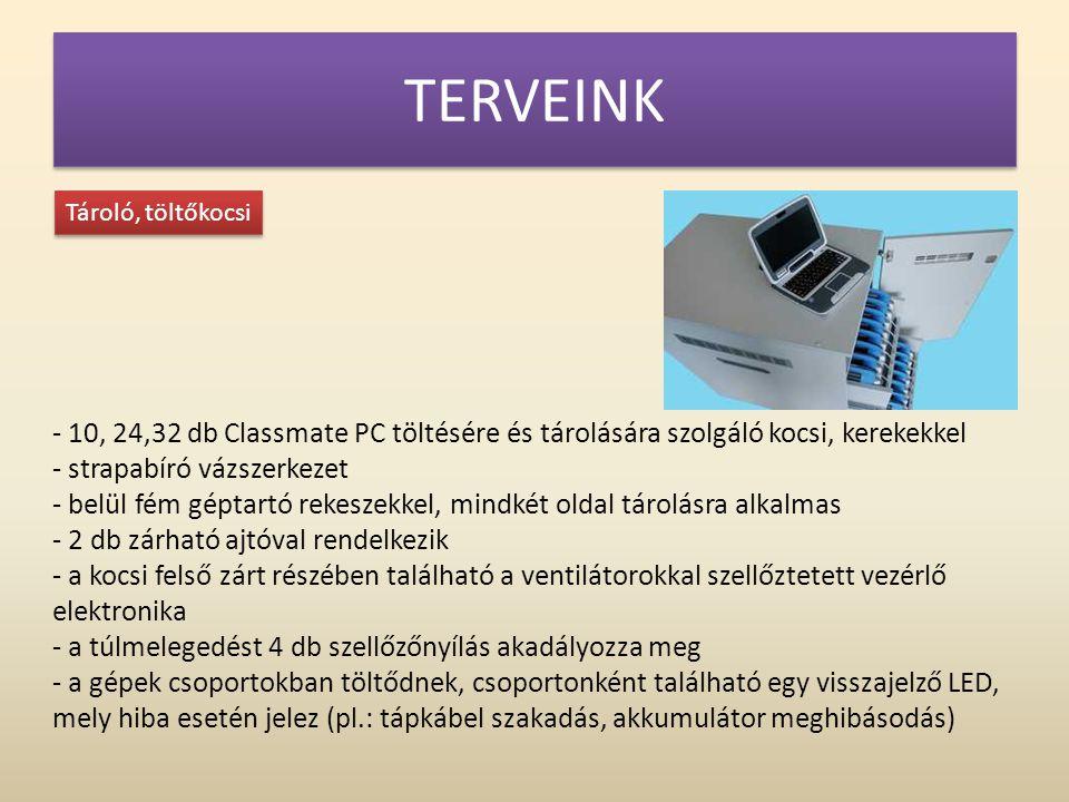 TERVEINK Tároló, töltőkocsi - 10, 24,32 db Classmate PC töltésére és tárolására szolgáló kocsi, kerekekkel - strapabíró vázszerkezet - belül fém géptartó rekeszekkel, mindkét oldal tárolásra alkalmas - 2 db zárható ajtóval rendelkezik - a kocsi felső zárt részében található a ventilátorokkal szellőztetett vezérlő elektronika - a túlmelegedést 4 db szellőzőnyílás akadályozza meg - a gépek csoportokban töltődnek, csoportonként található egy visszajelző LED, mely hiba esetén jelez (pl.: tápkábel szakadás, akkumulátor meghibásodás)