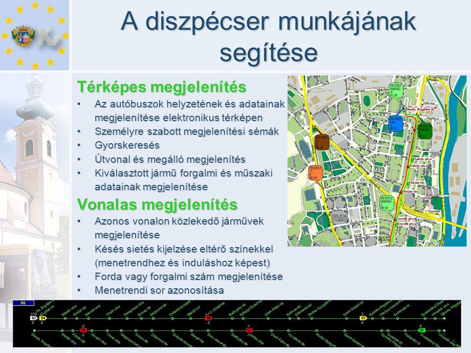 A diszpécser munkájának segítése Térképes megjelenítés •Az autóbuszok helyzetének és adatainak megjelenítése elektronikus térképen •Személyre szabott