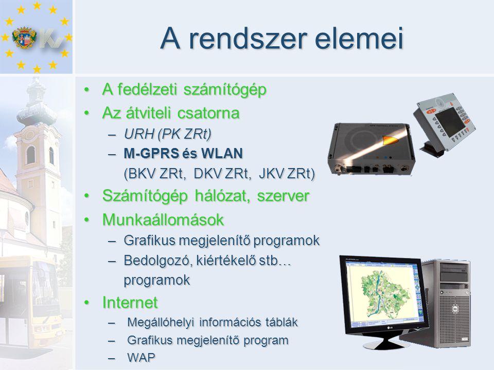 • A fedélzeti számítógép •Az átviteli csatorna –URH (PK ZRt) –M-GPRS és WLAN (BKV ZRt, DKV ZRt, JKV ZRt) •Számítógép hálózat, szerver •Munkaállomások –Grafikus megjelenítő programok –Bedolgozó, kiértékelő stb… programok •Internet – Megállóhelyi információs táblák – Grafikus megjelenítő program – WAP A rendszer elemei